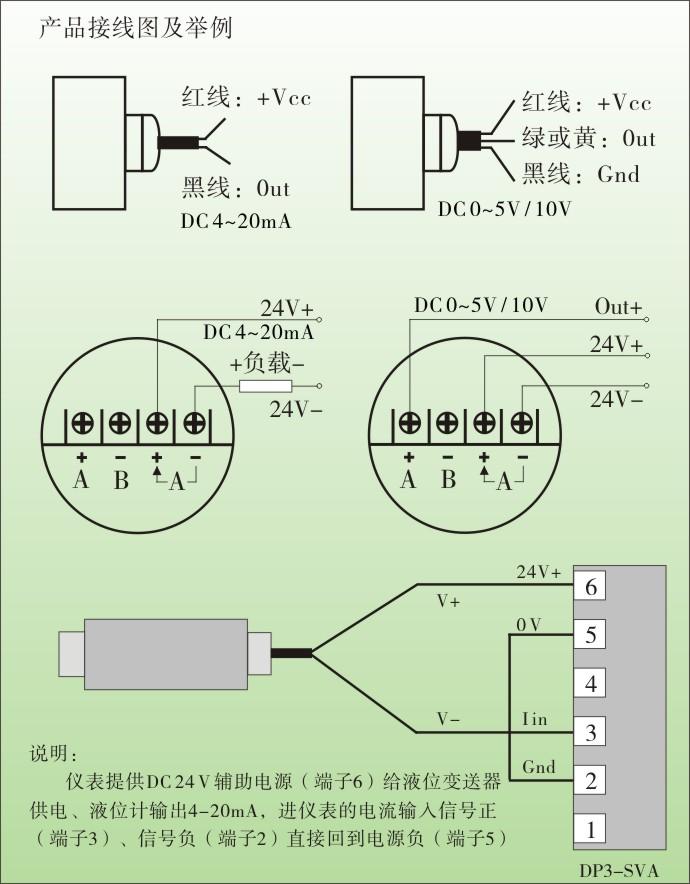 一、PS金属软管型液位变送器,液位计技术参数 测量范围:0 ~ 200 m H2O 水位、或油位、通过密度转换 常用量程:1m、2m、3m、4m、5m、6m、8m、10m 信号输出:二线制DC 4~20mA、三线制DC 0~5 V、1~5 V、0~10 V 准 确 度:±0.5% F S、高精度可达 ±0.25% F S 温度漂移:零点温漂:±0.