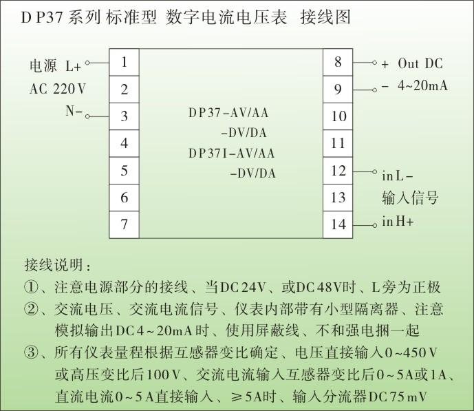 一、DP37数字电流表,电压表技术参数 1、测量参数:交流电压、交流电流、直流电压、直流电流、三相电压、三相电流 变频器输出(DC 4~20 mA、或 DC 0~10V)、 传感器输出(DC 0~200mV、0~1V、0~5V、0~10V、0~20mA 等) 2、电网制式:单相、包括直流系统、三相 3、输入信号:交流电流、 互感器变比后输入 AC 0~5 A 或 0 ~ 1A 交流电压、直接输入AC 0~450V、或高压变比后 AC 0~100V、 直流电流、 ≤ DC 5 A、直接输入、≥