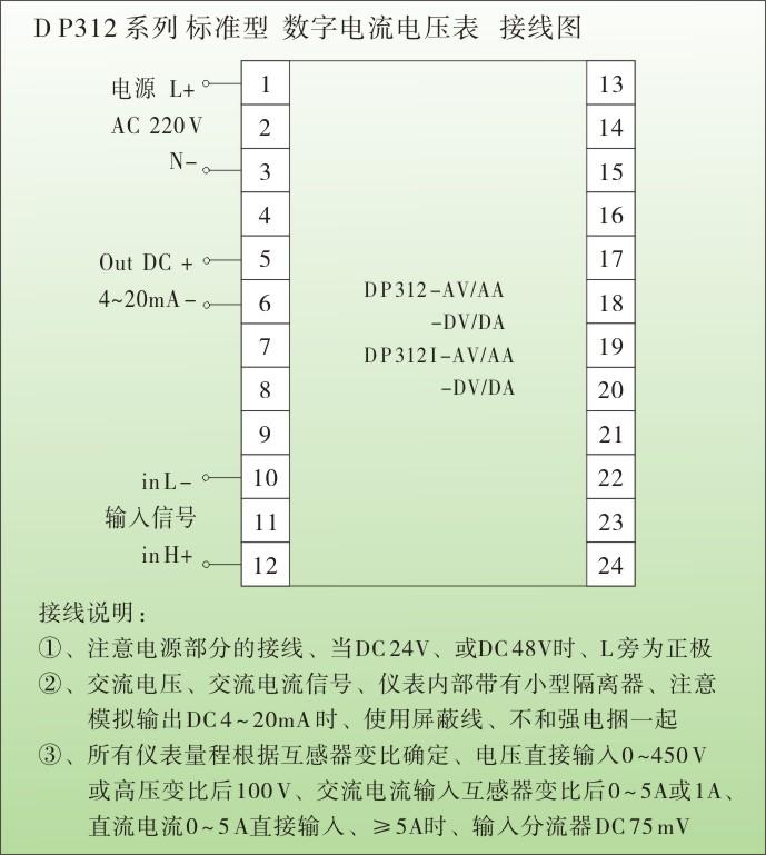 一、DP312数字电流表,电压表技术参数 1、测量参数:交流电压、交流电流、直流电压、直流电流、三相电压、三相电流 变频器输出(DC 4~20 mA、或 DC 0~10V)、 传感器输出(DC 0~200mV、0~1V、0~5V、0~10V、0~20mA 等) 2、电网制式:单相、包括直流系统、三相 3、输入信号:交流电流、 互感器变比后输入 AC 0~5 A 或 0 ~ 1A 交流电压、直接输入AC 0~450V、或高压变比后 AC 0~100V、 直流电流、 ≤ DC 5 A、直接输入、≥