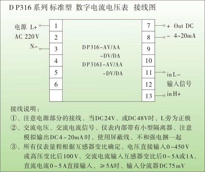 一、DP316数字电流表,电压表技术参数 1、测量参数:交流电压、交流电流、直流电压、直流电流、三相电压、三相电流 变频器输出(DC 4~20 mA、或 DC 0~10V)、 传感器输出(DC 0~200mV、0~1V、0~5V、0~10V、0~20mA 等) 2、电网制式:单相、包括直流系统、三相 3、输入信号:交流电流、 互感器变比后输入 AC 0~5 A 或 0 ~ 1A 交流电压、直接输入AC 0~450V、或高压变比后 AC 0~100V、 直流电流、 ≤ DC 5 A、直接输入、≥