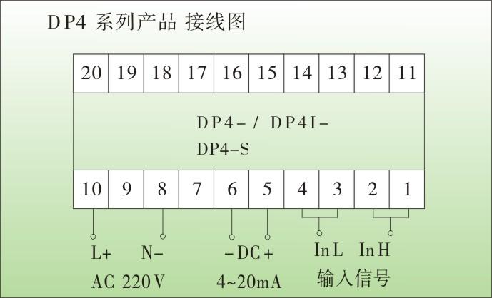 一、DP4数字电流表,电压表技术参数 1、输入信号:交流电压AV、直接输入 AC 0~500V、或高压变比后 0~100V 交流电流AA、直接输入互感器变比后AC 0~5A、或 0~1 A 直流电流DA、≤ 5A、直接输入、≥5 A、输分流器DC 75mV 直流电压DV、≤ 500V、直接输入、直流高压采用分压器 2、测量精度:交流信号、±0.