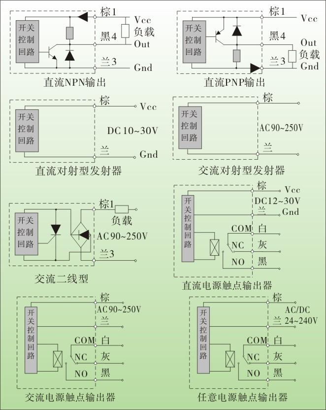 tz-w50扁平型光电开关,光电开关接线图