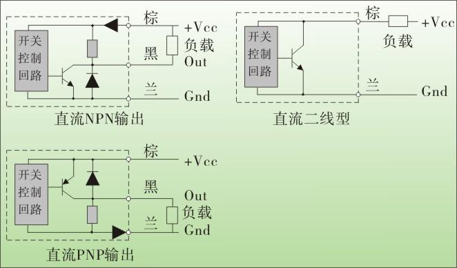松野电气专业生产电感式接近开关,TX-8圆柱形接近开关,接近传感器,防水防油,台湾技术,动作可靠,抗干扰能力强,使用寿命长,免费热线:400-027-0806 一、电感式接近开关,TX-8圆柱形接近开关特点: 1、频率响应快、使用寿命长、动作可靠、抗干扰能力强、具有耐振、耐腐蚀、防水性能好特点。 2、只感应金属材料。 3、圆柱形结构,直径小,φ8.