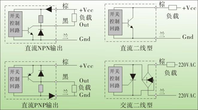 接近开关,tx-8圆柱形接近开关接线方式4