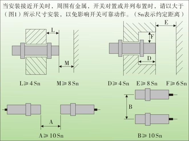 松野电气是专业生产霍尔开关,TS-12圆柱形霍尔开关,接近传感器的厂家,台湾技术,20年生产经验,防水防油,抗干扰能力强,免费热线:400-027-0806. 一、霍尔开关,TS-12圆柱形霍尔开关,接近传感器特点: 1、频率响应快、使用寿命长、动作可靠、抗干扰能力强、具有耐振、耐腐蚀、防水性能好特点。 2、只感应磁性材料。 3、圆柱形结构,φ12 4、多种输出方式可选择、NPN、PNP、常开、常闭三线制输出。 5、经济实用,使用寿命长。 6、本产品适用于机械、化工、造纸、轻工等行业作限位、定位、