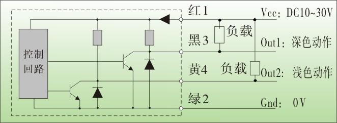 色标传感器,tz-s403三色色标,光电传感器接线图