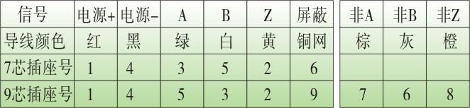 光电编码器,es60光电旋转编码器,编码器,旋转编码器具体接线图