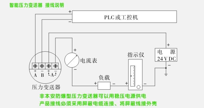 智能压力变送器,pgm工业型智能压力传感器接线说明