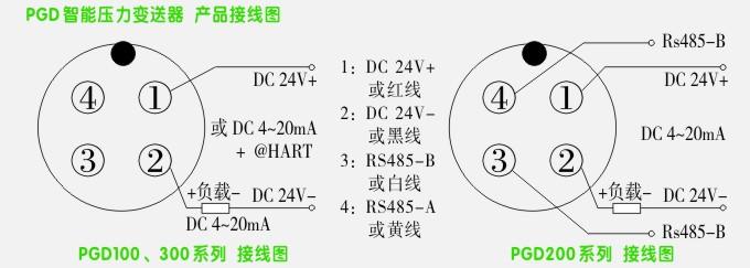 零点电漂移作为压力传感器特性指标的讨论