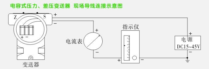 松野电气是专业生产差压变送器,3351DP双远传差压变送器的厂家,台湾技术,进口传感元件,精度高,温漂小,抗变频干扰能力强,免费热线:400-027-0806. 一、差压变送器,3351DP双远传差压变送器产品特点: 1、压力原理测量液位。 2、标准的两线制电流4-20 mA输出。带现场显示、三按键操作。 3、超小型外形结构,属ROSEMOUNT1151改进型,尺寸安装完全兼容,精度高,温漂小,抗干扰能力强。 4、使用对象:液体,气体,蒸汽, 5、适用于节流装置如孔板,喷嘴等流量测量系统中压差的测量,从而