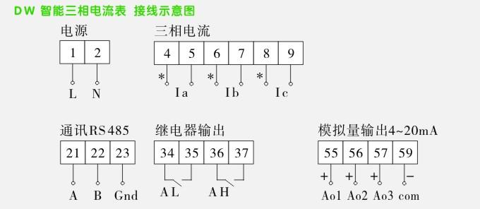 松野电气是专业生产三相电流表,DW4三相数字电流表的厂家,隔离技术,性能稳定可靠,抗干扰能力强,10年以上三相电流表生产经验,免费热线:400-027-0806. 一、三相电流表,DW4三相数字电流表特点: 、输入信号、完全隔离、产品抗干扰能力强 电流输入、5A 或 1A 、 电压直接输入、或变比后100V 、可测量交流电流、交流电压、 三相电流、三相电压、 单相、三相有功功率、无功功率、功率因数、工频、 、正四位 LED 显示、或选择 LCD 液晶显示 任意设定电流互感器 变比、电压互感器变比 软件