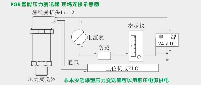 标准型压力变送器,pgr智能压力传感器