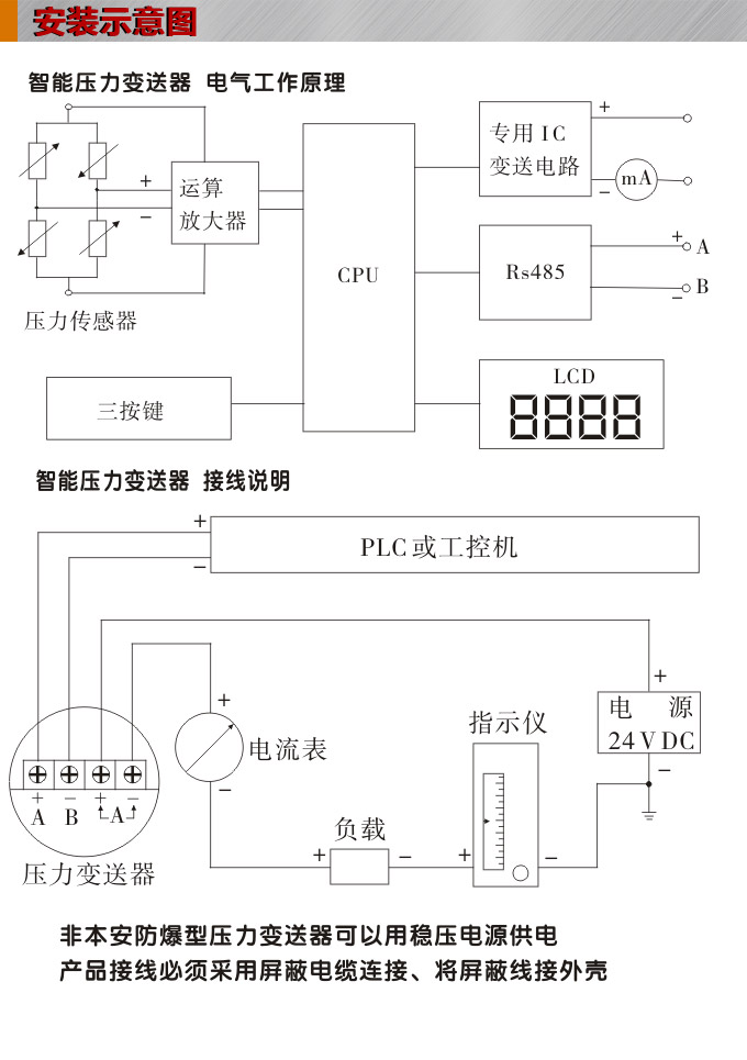 压力传感器,rs485智能压力变送器