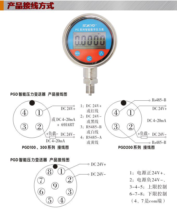 松野电气是专业生产智能压力传感器,RS485压力变送器的厂家,台湾技术,进口传感元件,精度高,温漂小,抗变频干扰能力强,免费热线:400-027-0806. 一、智能压力传感器,RS485压力变送器产品特点: PGD 系列智能型压力传感器 / 变送器 采用膜盒式压力表圆盘形结构、全不锈钢外壳、可选择 3.