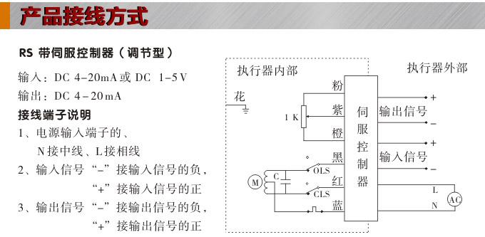 电动执行器,电动头,ytdg-rs200电动执行机构接线图