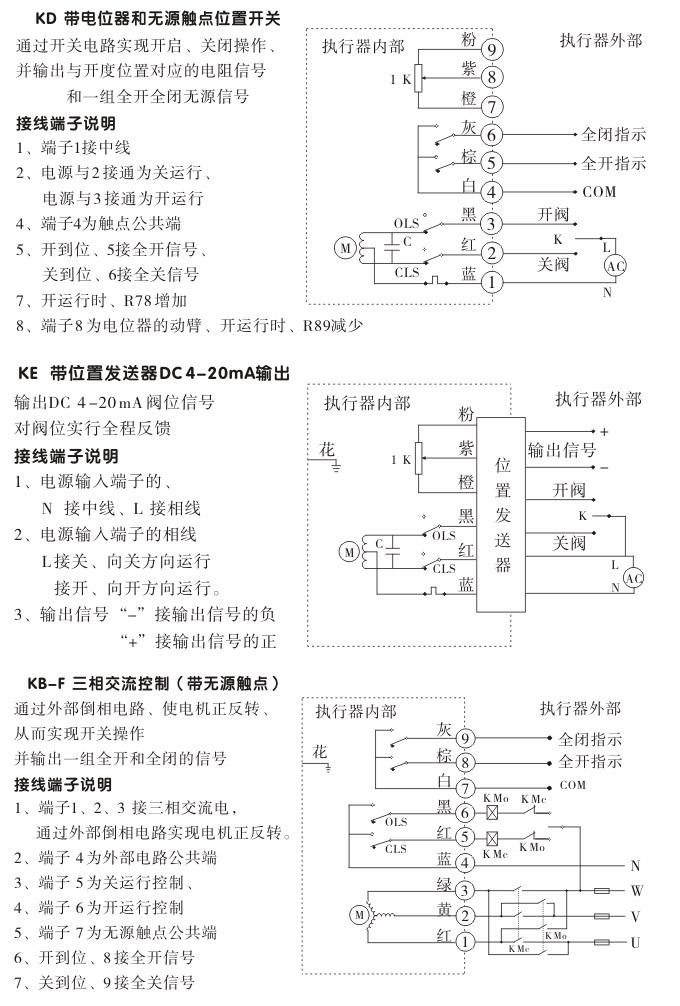 电动执行机构,ytdg-rkb2500电动执行器