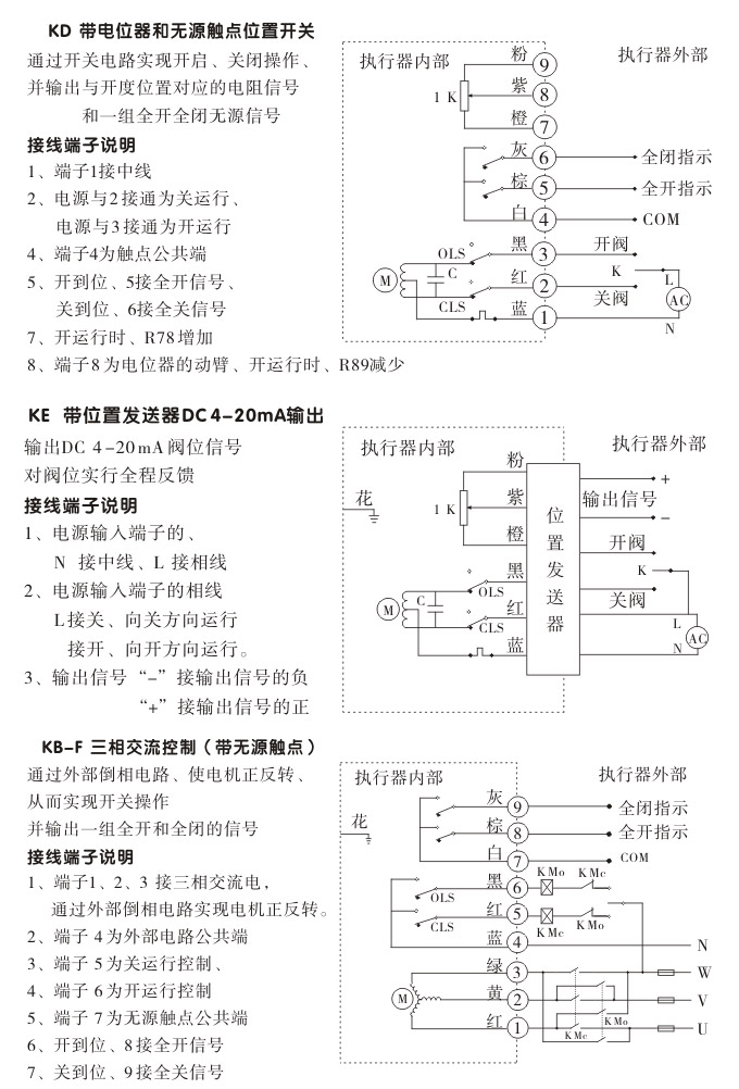 防爆电动头,ytex-rkb400防爆电动执行器接线图2