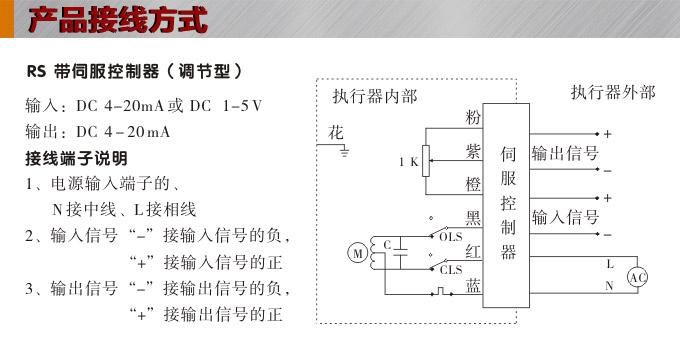 外形尺寸:标准式,直装式   工作电源:ac 220 v   电机功率:90w