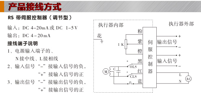 电动调节阀,ytdg-rs电动调节蝶阀图片