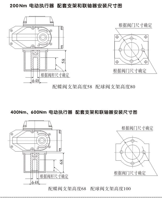 电动调节蝶阀,ytdg-rs电动调节阀,电动阀图片