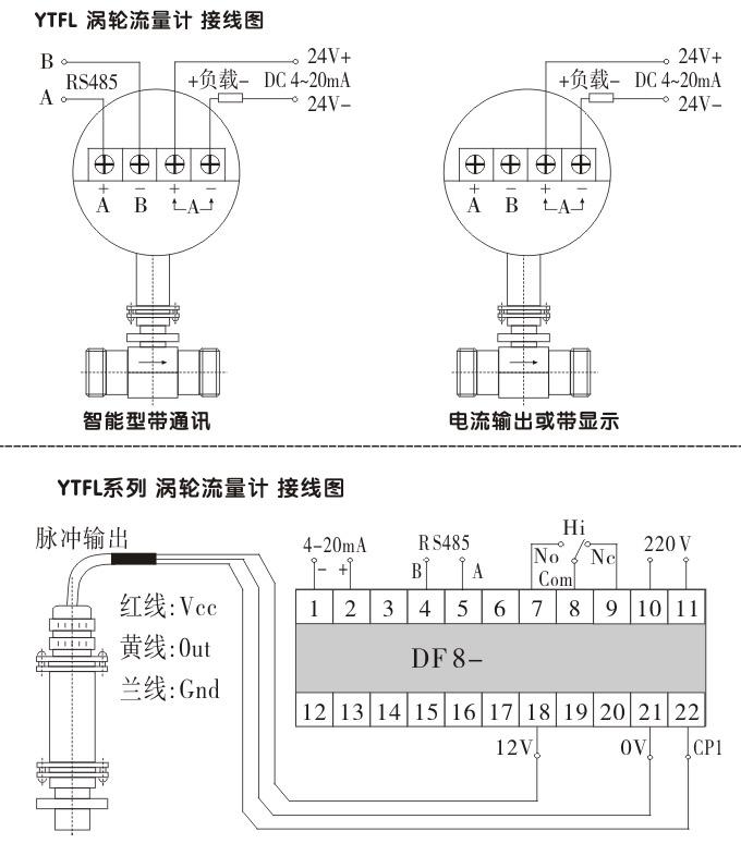 涡轮流量计,ytfl脉冲输出涡轮流量计接线图2
