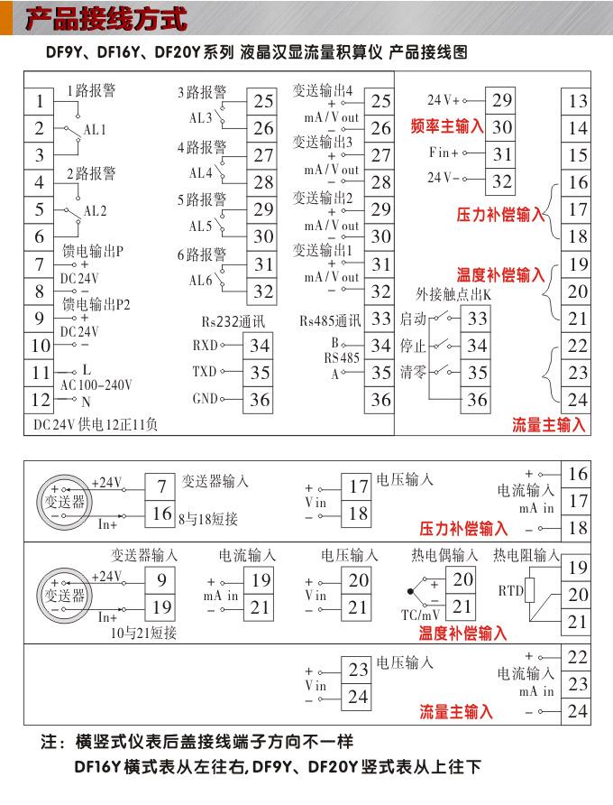 惠美梨电�z$)y.&�df9��9�_流量积算控制仪,df9y流量表