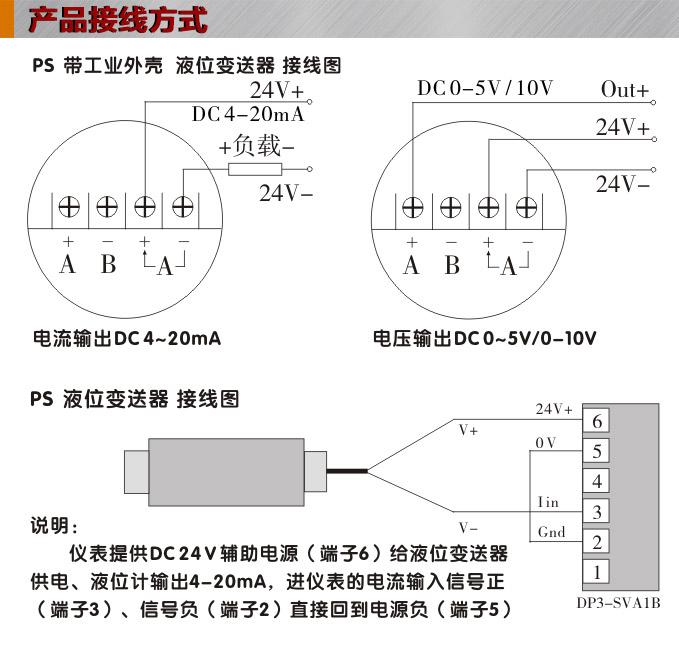 防爆液位计,ps1300r防爆液位变送器接线图