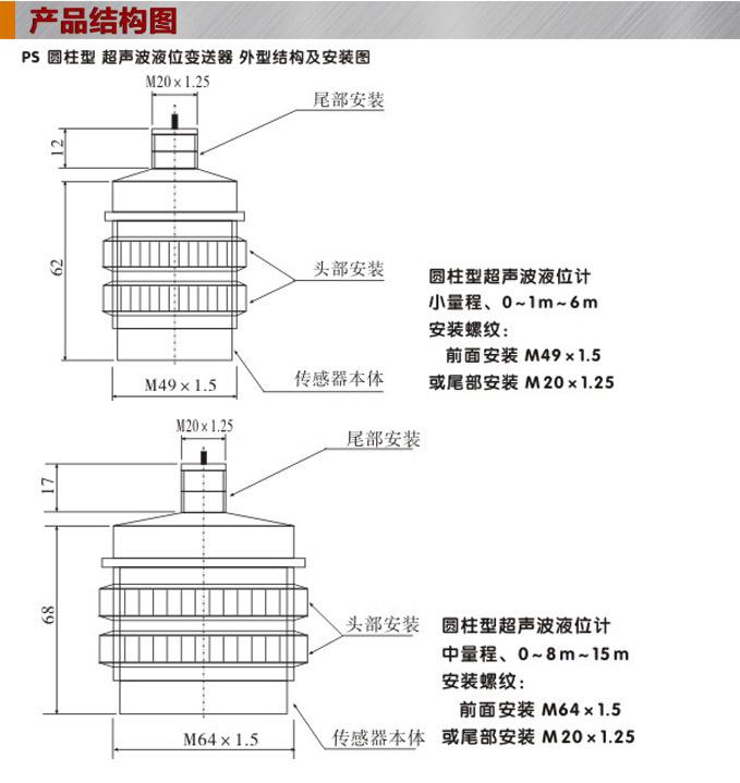 超声波液位计,超声波液位变送器