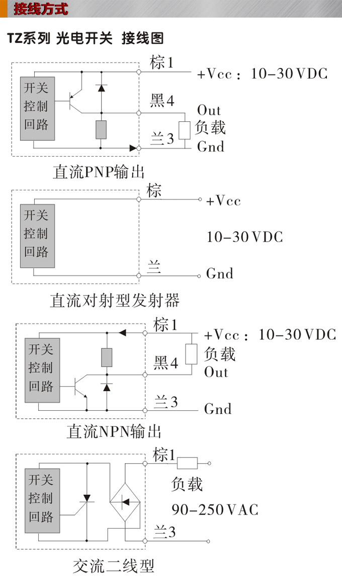 松野电气是专业生产光电开关,TZ-M18圆柱形光电开关,光电传感器的厂家,20年生产经验,台湾技术,抗干扰能力强,动作可靠,使用寿命长,热线:400-027-0806. 一、光电开关,TZ-M18圆柱形光电开关,光电传感器特点: 1、频率响应快、使用寿命长、动作可靠、抗干扰能力强、具有耐振、耐腐蚀、防水性能好特点。 2、直接反射、反射板反射、对射三种感应方式可选, 3、圆柱形结构,φ18 4、多种输出方式可选择、NPN、PNP、常开、常闭三线制输出或交流两线输出。 5、经济实用,使用寿命长。 6、