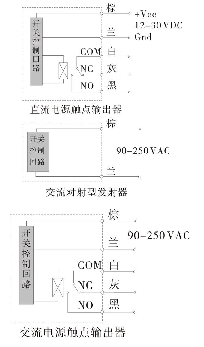 光电开关,tz-m18圆柱形光电开关,光电传感器接线图1